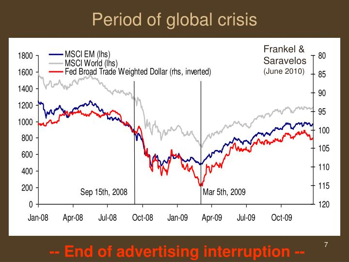 Period of global crisis
