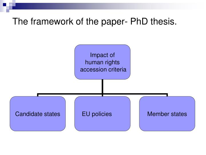 The framework of the paper- PhD thesis.