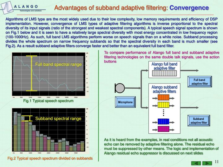 Subband spectral range