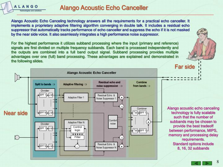 Alango Acoustic Echo Canceller