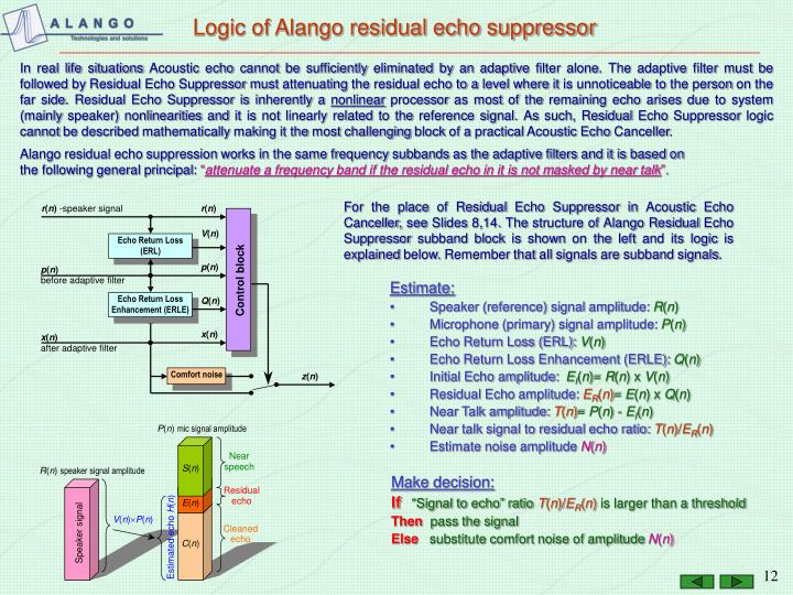 Logic of Alango residual echo suppressor