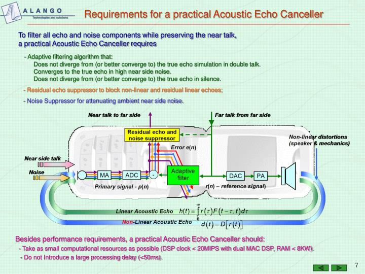 Requirements for a practical Acoustic Echo Canceller