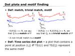 dot plots and motif finding