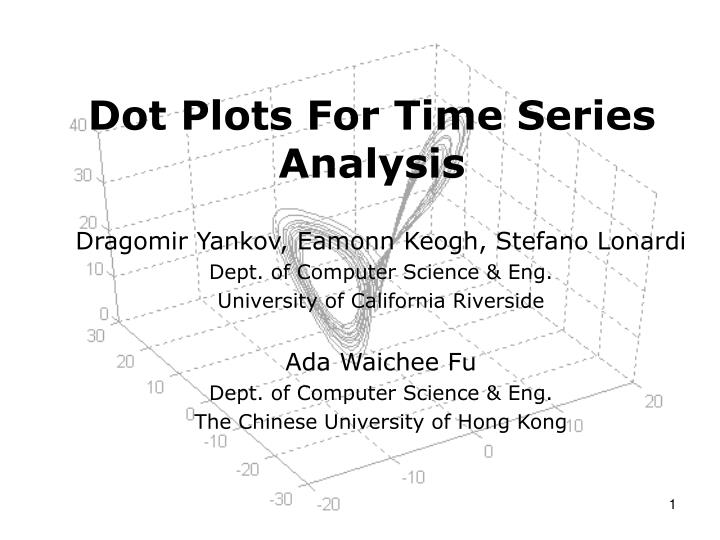 Dot plots for time series analysis