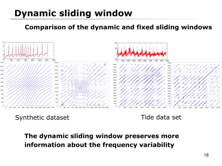 Dynamic sliding window