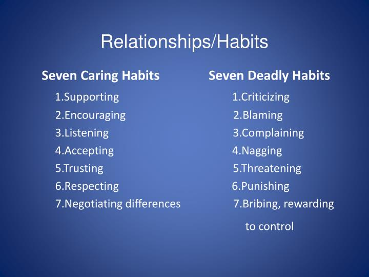 Relationships/Habits