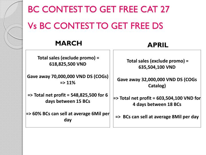 BC CONTEST TO GET FREE CAT 27