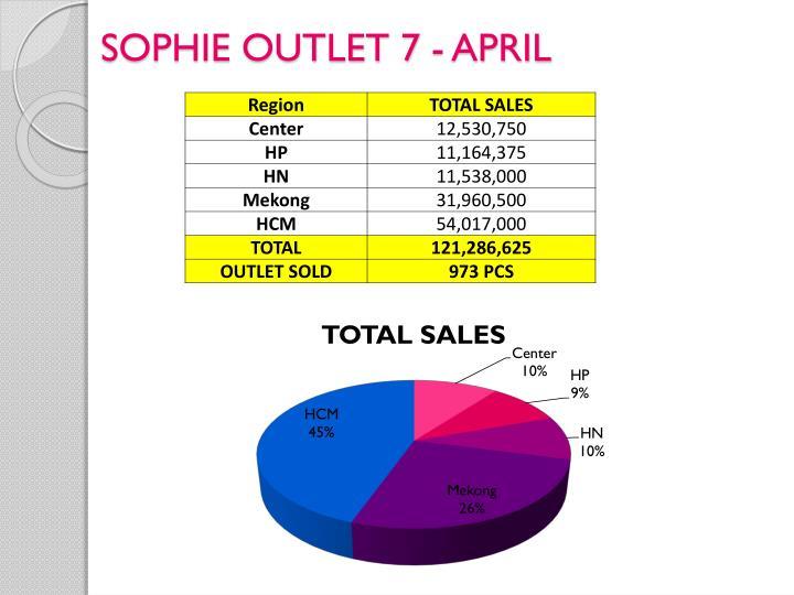 SOPHIE OUTLET 7 - APRIL
