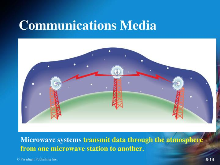 Microwave systems