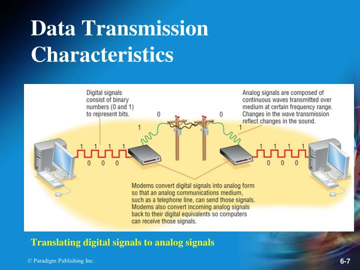 Translating digital signals to analog signals