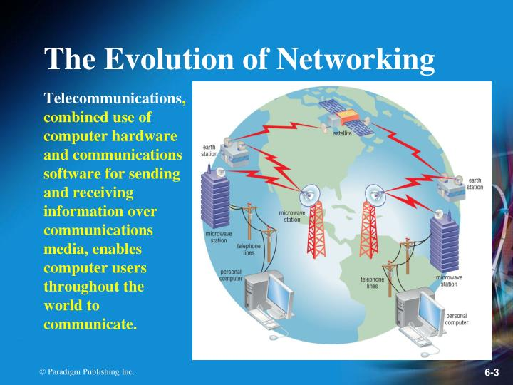 The evolution of networking