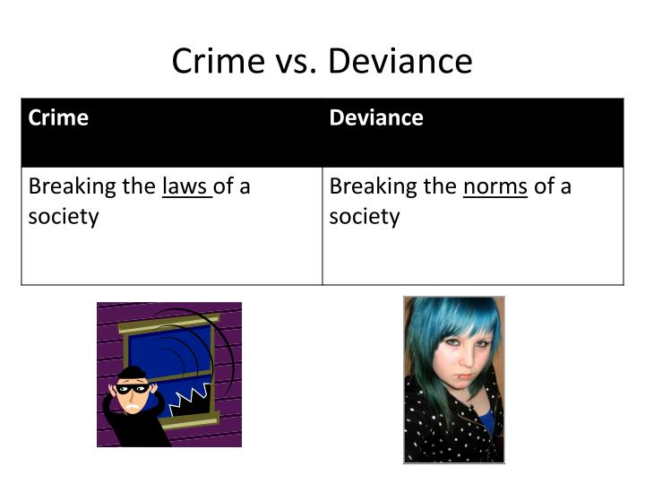 Crime vs. Deviance