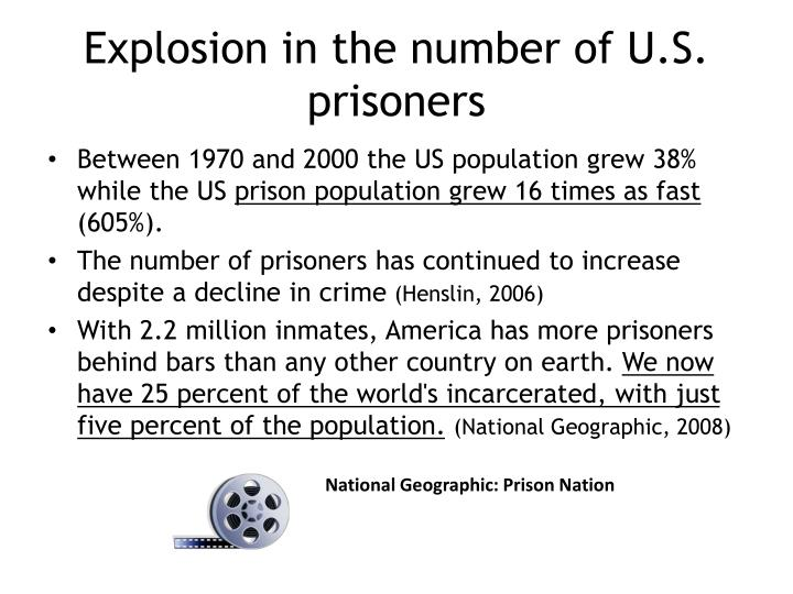 Explosion in the number of U.S. prisoners