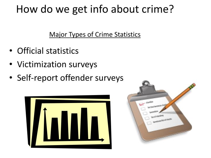 How do we get info about crime?