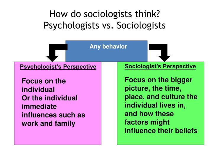 How do sociologists think?