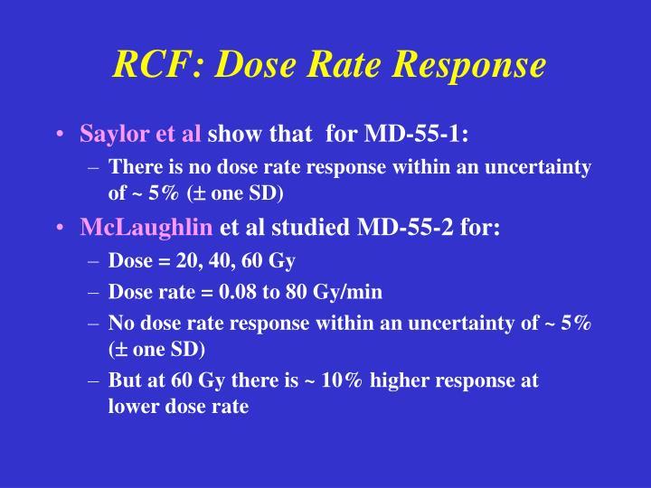 RCF: Dose Rate Response