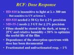 rcf dose response