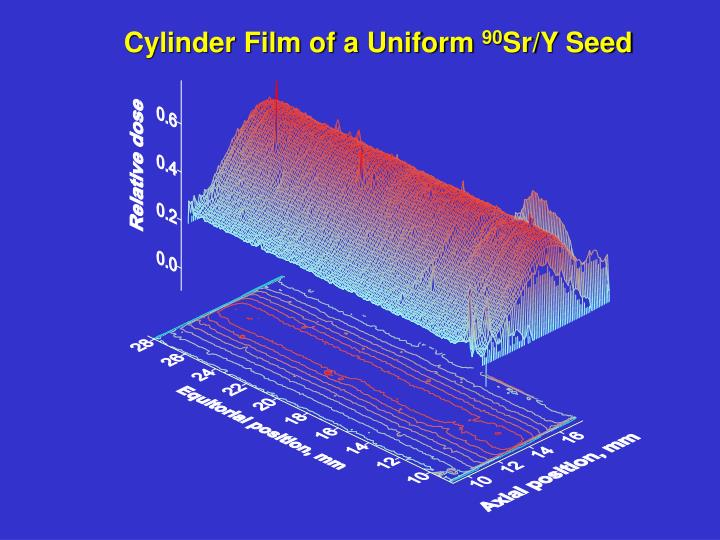 Cylinder Film of a Uniform