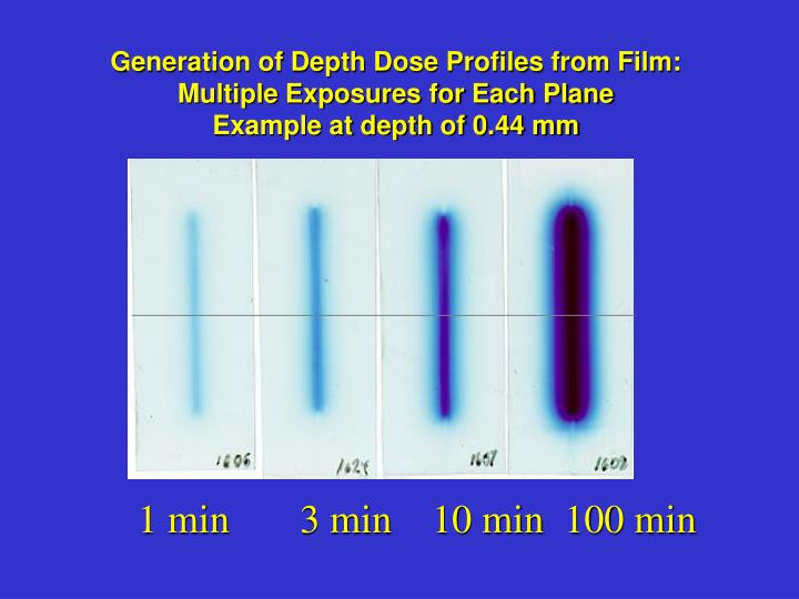 Generation of Depth Dose Profiles from Film: