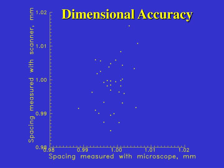 Dimensional Accuracy