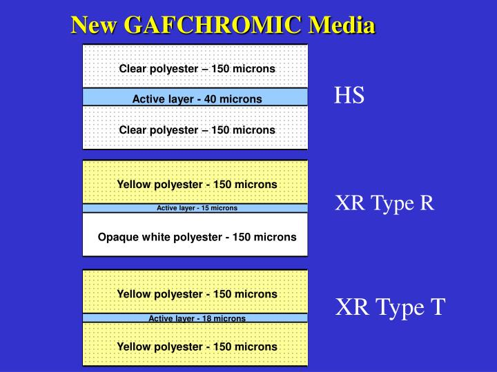 New GAFCHROMIC Media