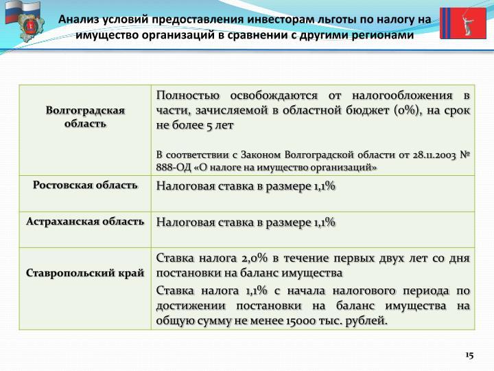 Анализ условий предоставления инвесторам льготы по налогу на имущество организаций в сравнении с другими регионами