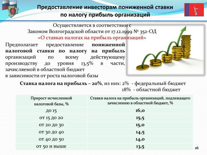 Предоставление инвесторам пониженной ставки