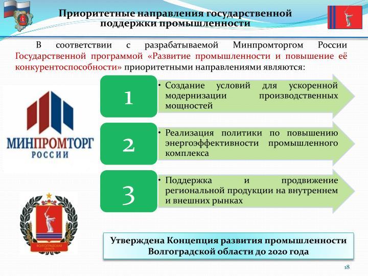 Приоритетные направления государственной поддержки промышленности