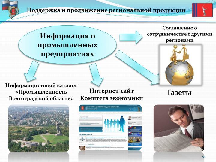 Поддержка и продвижение региональной продукции