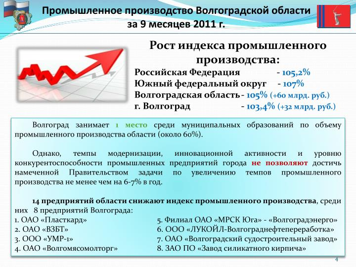 Промышленное производство Волгоградской области
