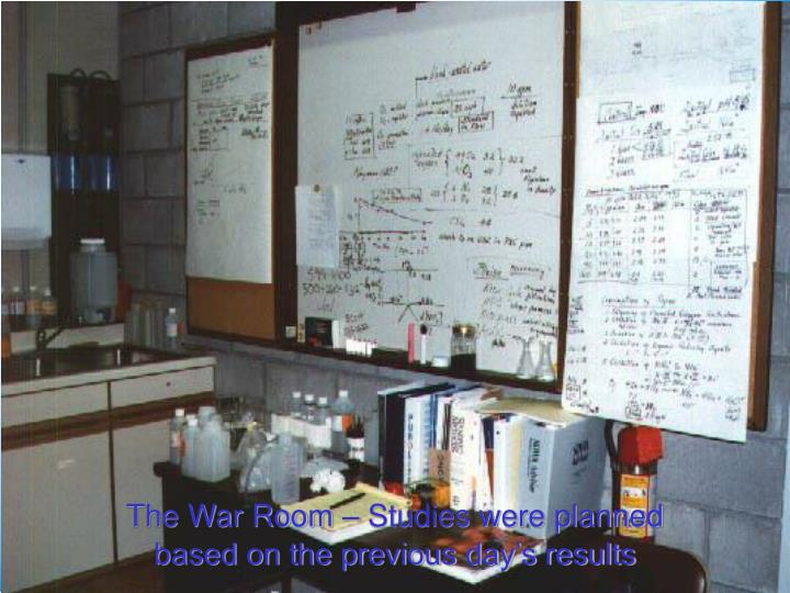 The War Room – Studies were planned