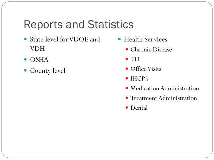 Reports and Statistics