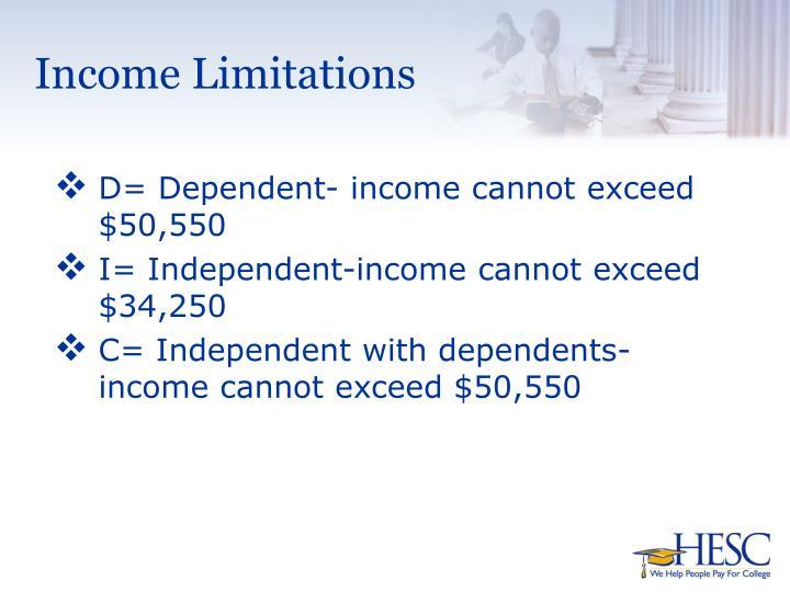 Income Limitations