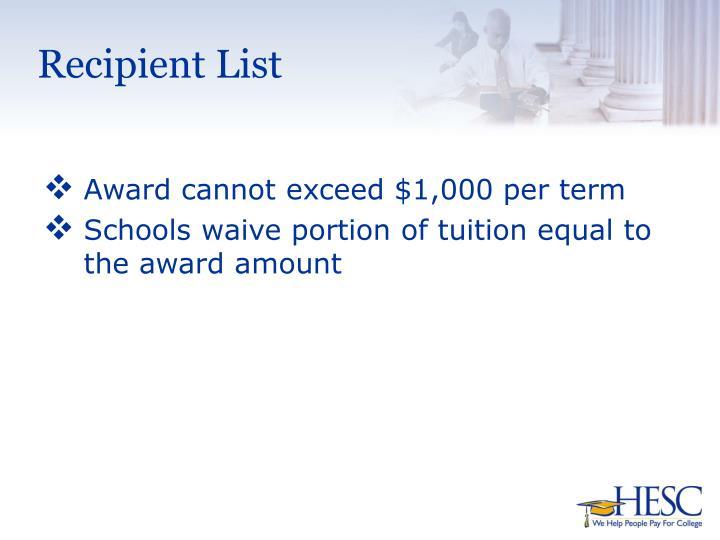 Recipient List