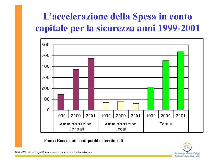 L'accelerazione della Spesa in conto capitale per la sicurezza anni 1999-2001