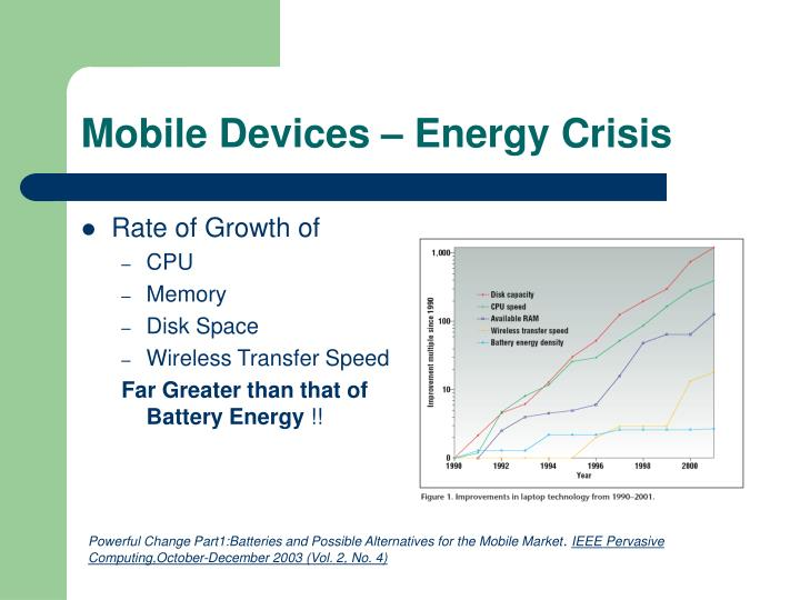 Mobile devices energy crisis