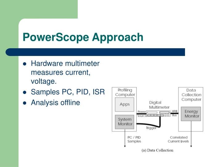 PowerScope Approach