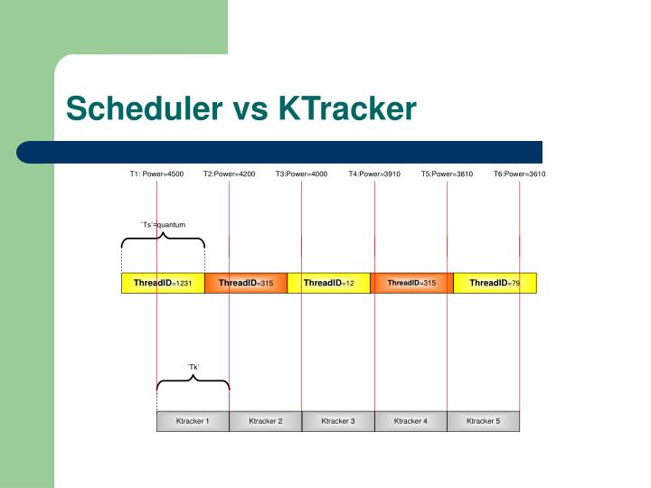 Scheduler vs KTracker