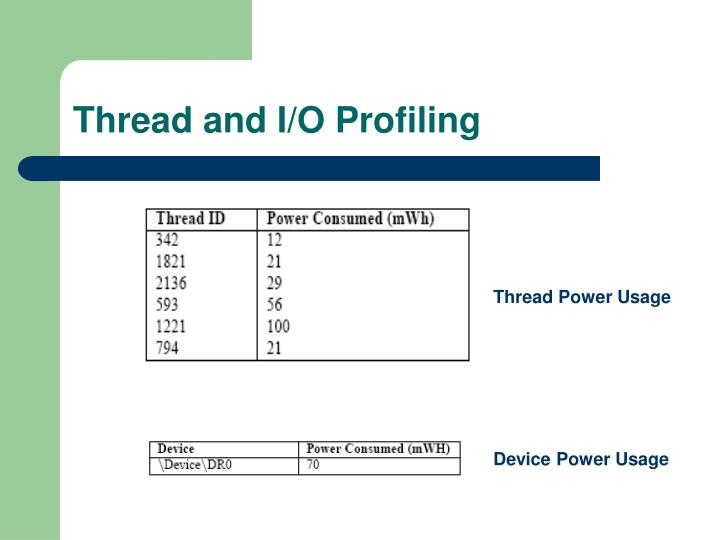 Thread and I/O Profiling