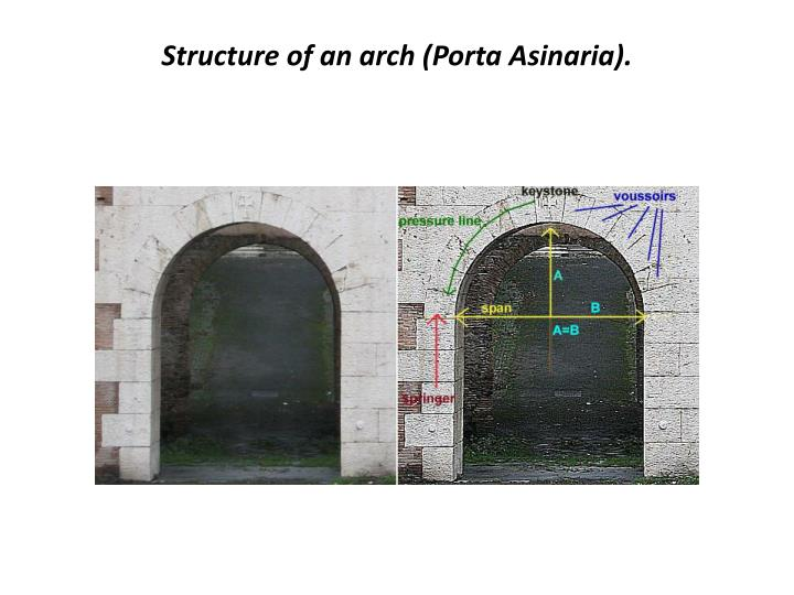 Structure of an arch (