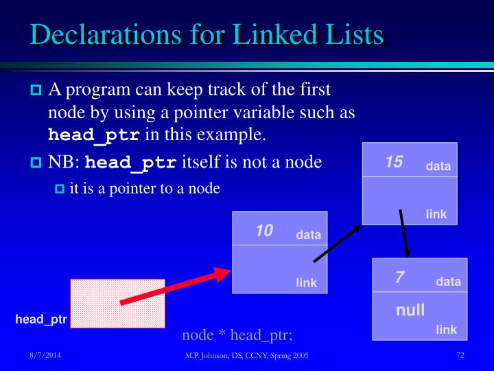 A program can keep track of the first node by using a pointer variable such as