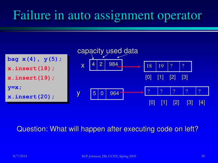 Failure in auto assignment operator