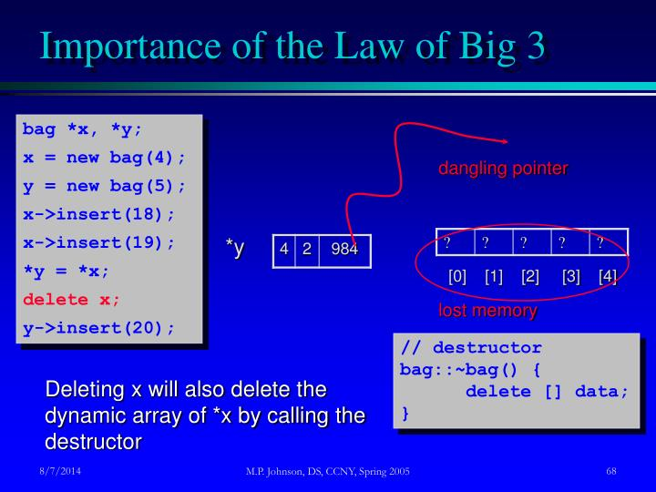 Importance of the Law of Big 3