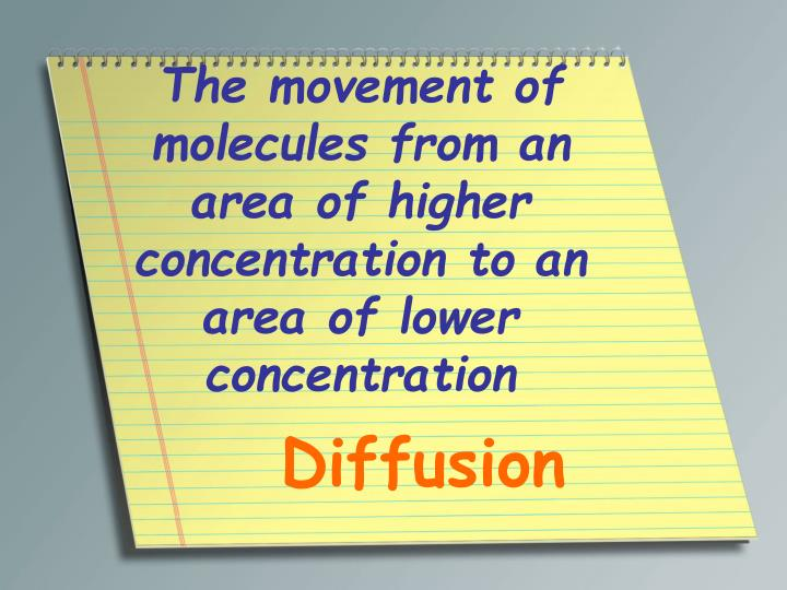The movement of molecules from an area of higher concentration to an area of lower concentration