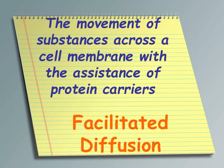 The movement of substances across a cell membrane with the assistance of protein carriers