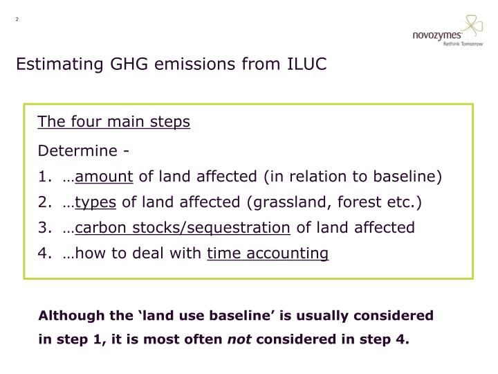 Estimating GHG emissions from ILUC