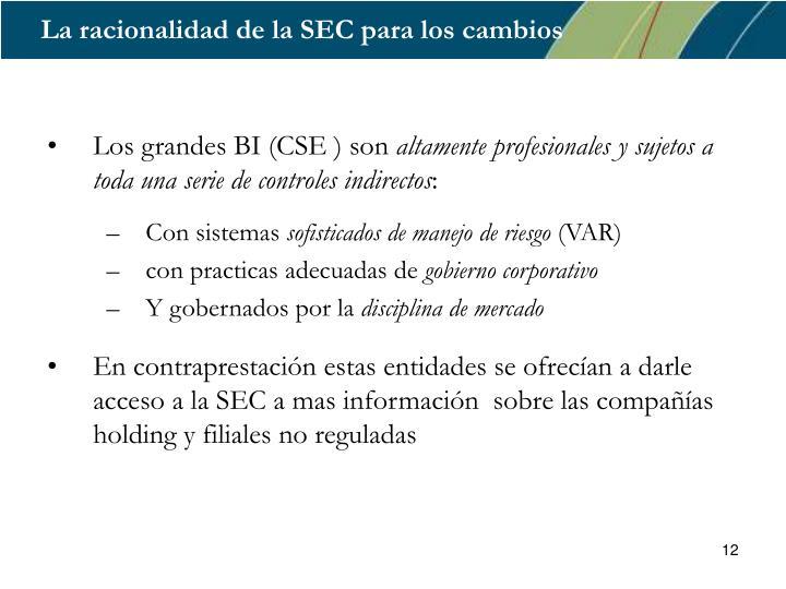 La racionalidad de la SEC para los cambios