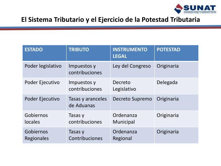 El Sistema Tributario y el Ejercicio de la Potestad Tributaria