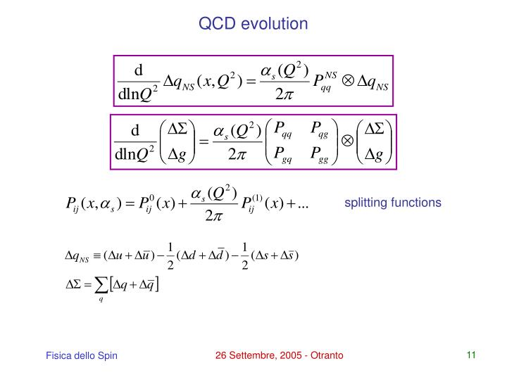QCD evolution