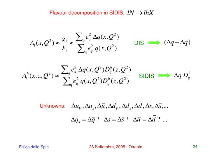 Flavour decomposition in SIDIS,